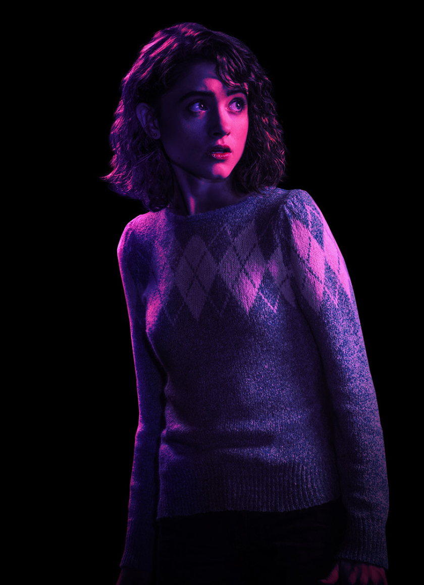 Natalia Dyer As Nancy Stranger Things Season 2 Full Hd
