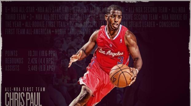 Chris Paul NBA 2021 Wallpaper